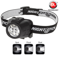NSP-4602B LED Headlight